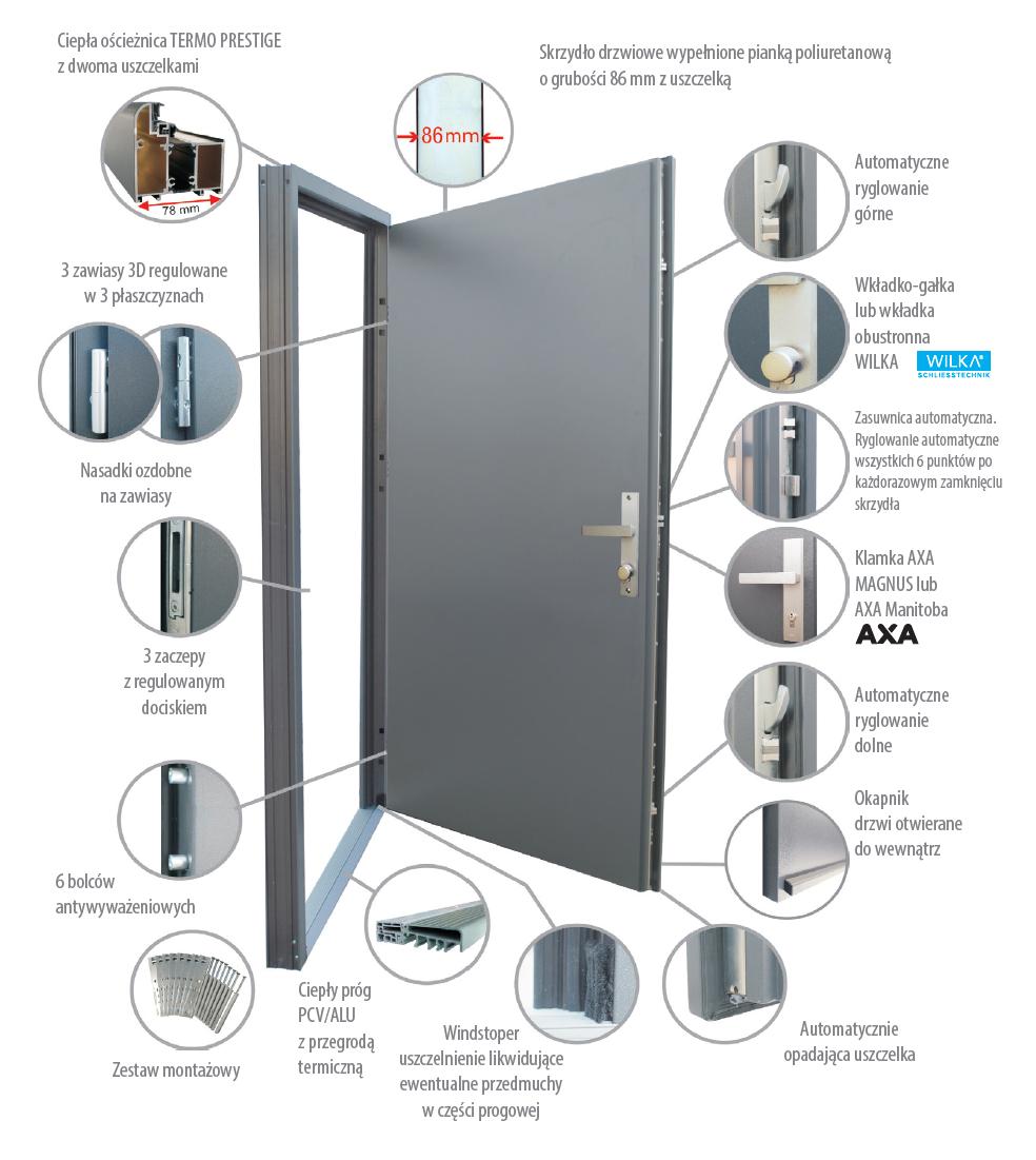 Znalezione obrazy dla zapytania drzwi wikęd PRESTIGE konstrukcja